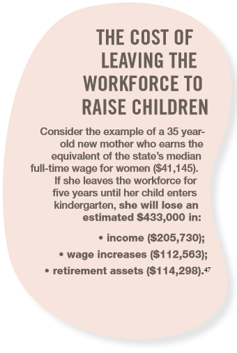 Cost of Leaving the Workforce to Raise Children